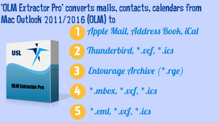 Moving Mail From Mac Outlook 2011 to Mac Mail using 'OLM Extractor Pro'