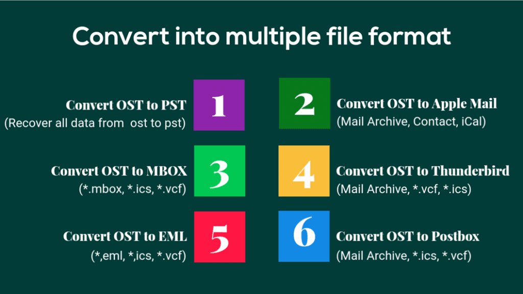ost to pst software conversion